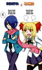 PART 1 : Gikouya x Mamiko