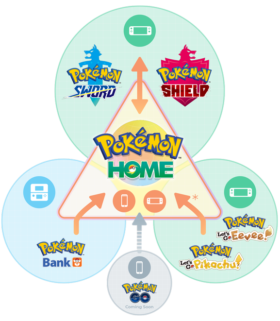 pokemon_home_transfer_infographic.png